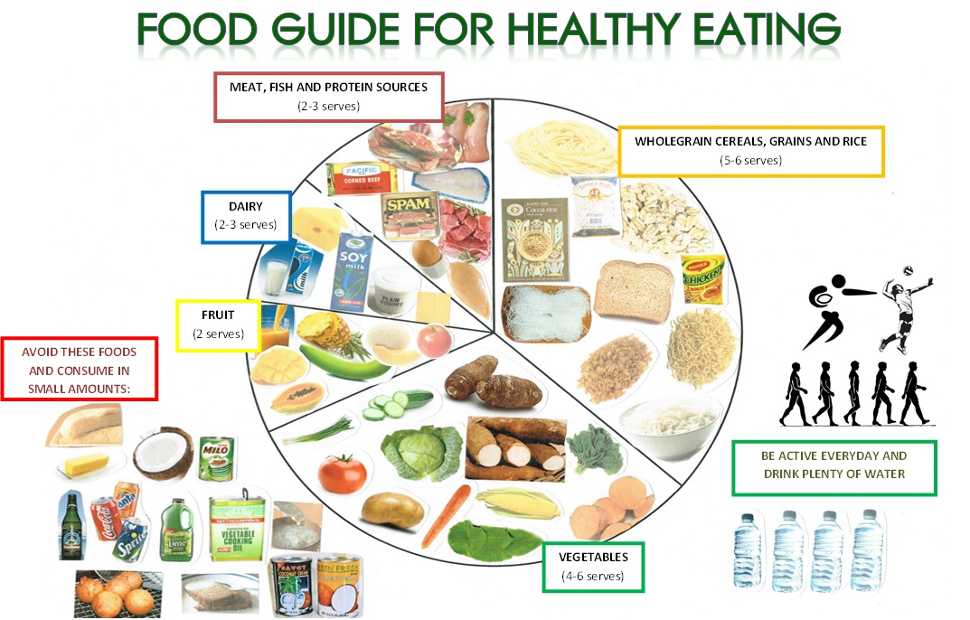 guide_to_healthy_eating_2013